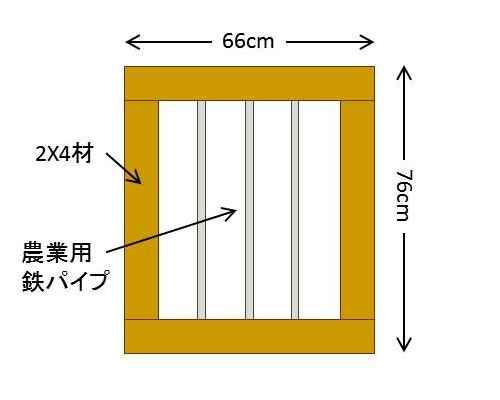 DIYフェンスの大きさ